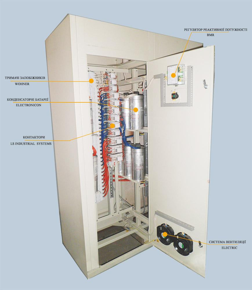 Автоматичні конденсаторні установки